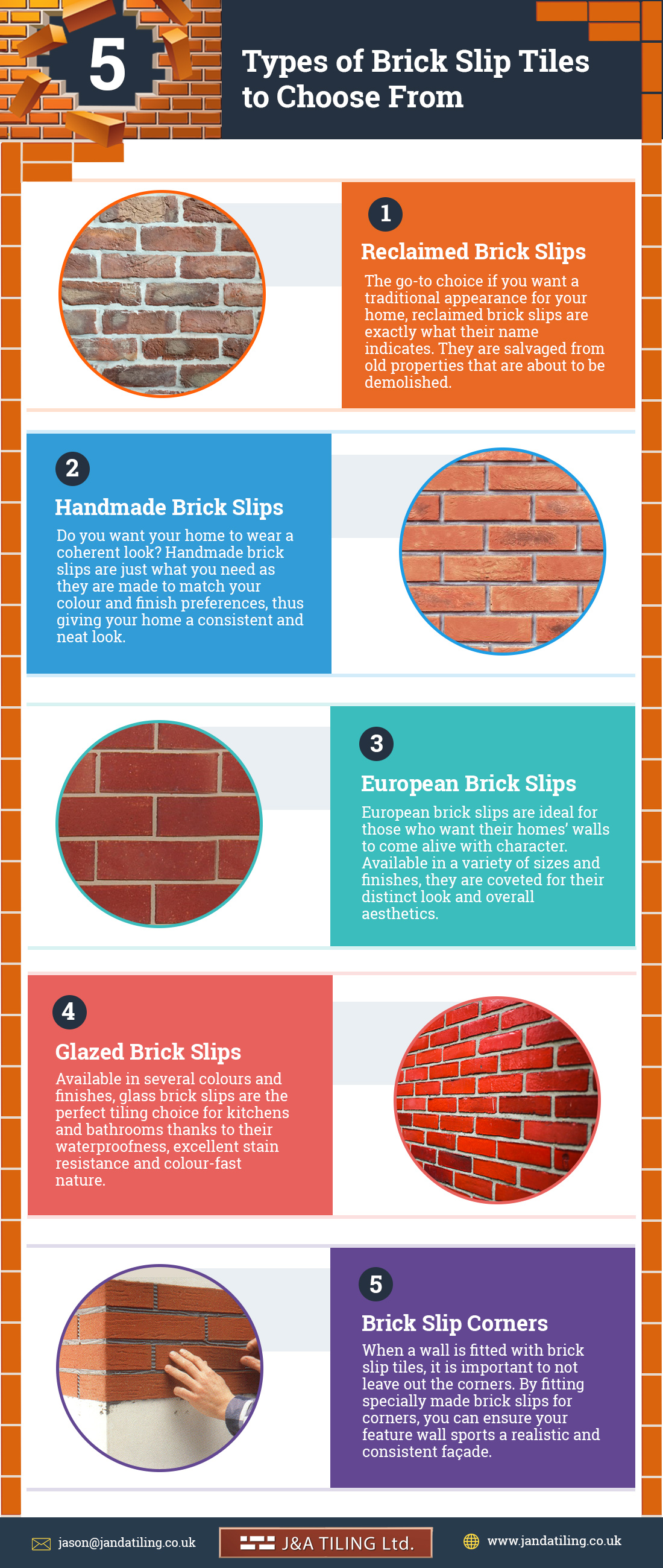 Types of Brick Slip Tiles