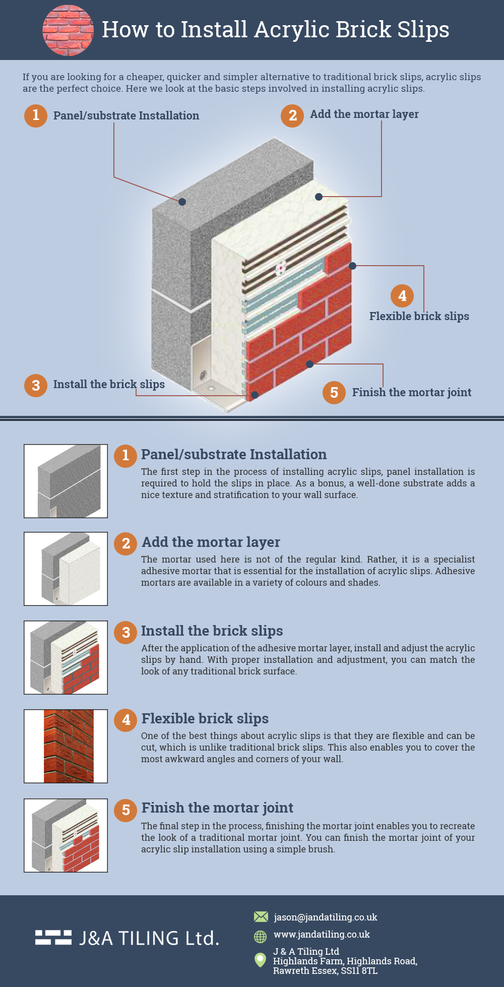 How to Install Acrylic Brick Slips