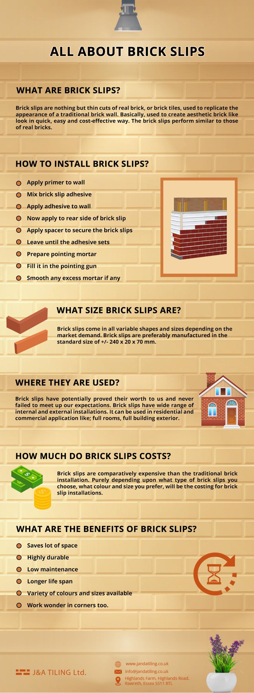 what are brick slips